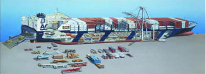 How RoRo Shipping vessels are loaded